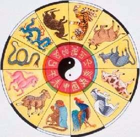 китайский солнечно-лунный календарь