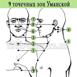 massazh-po-umanskoj