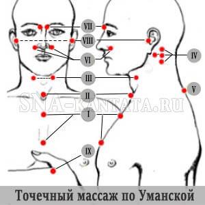 tochechnyiy-massazh-po-umanskoj