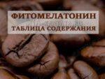 fitomelatonin-tablitsa-soderzhaniya-v-produktah